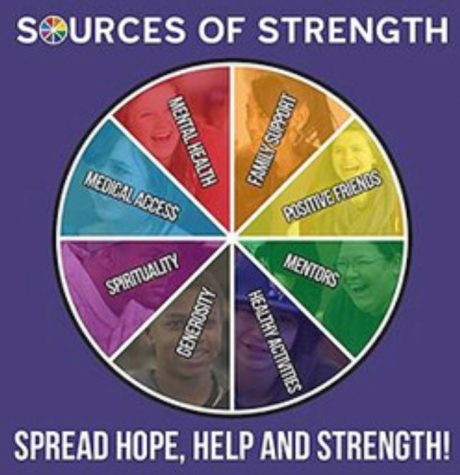 Ask Sources of Strength